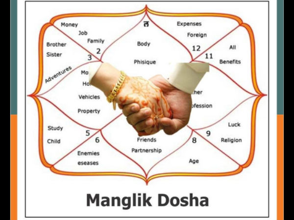 Do You Know About The Different Types Of Doshas