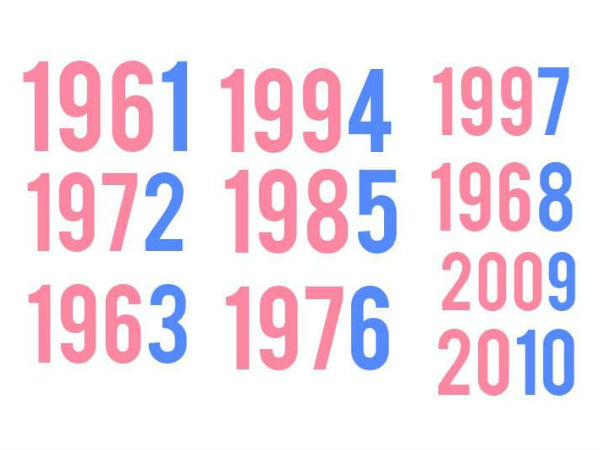 What Does The Last Digit Of Your Birth Year Reveal About Your Personality