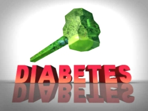 Treating Diabetes With Naturopathy