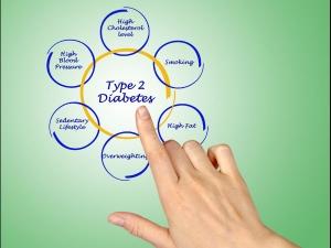 Ayurvedic Remedies For Type 2 Diabetes