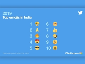 Most Used Emojis On Twitter In India