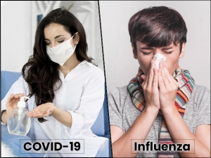 Difference Between Symptoms Of Covid 19 And Influenza