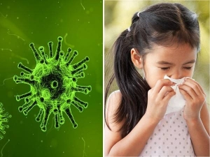Coronavirus Second Wave Symptoms In Kids Know Signs And Symptoms