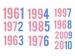 জানেন কি বন্ধু আপনার জন্ম সালের শেষ অক্ষর দেখে জেনে যাওযা সম্ভব আপনার চরিত্র সম্পর্কে!